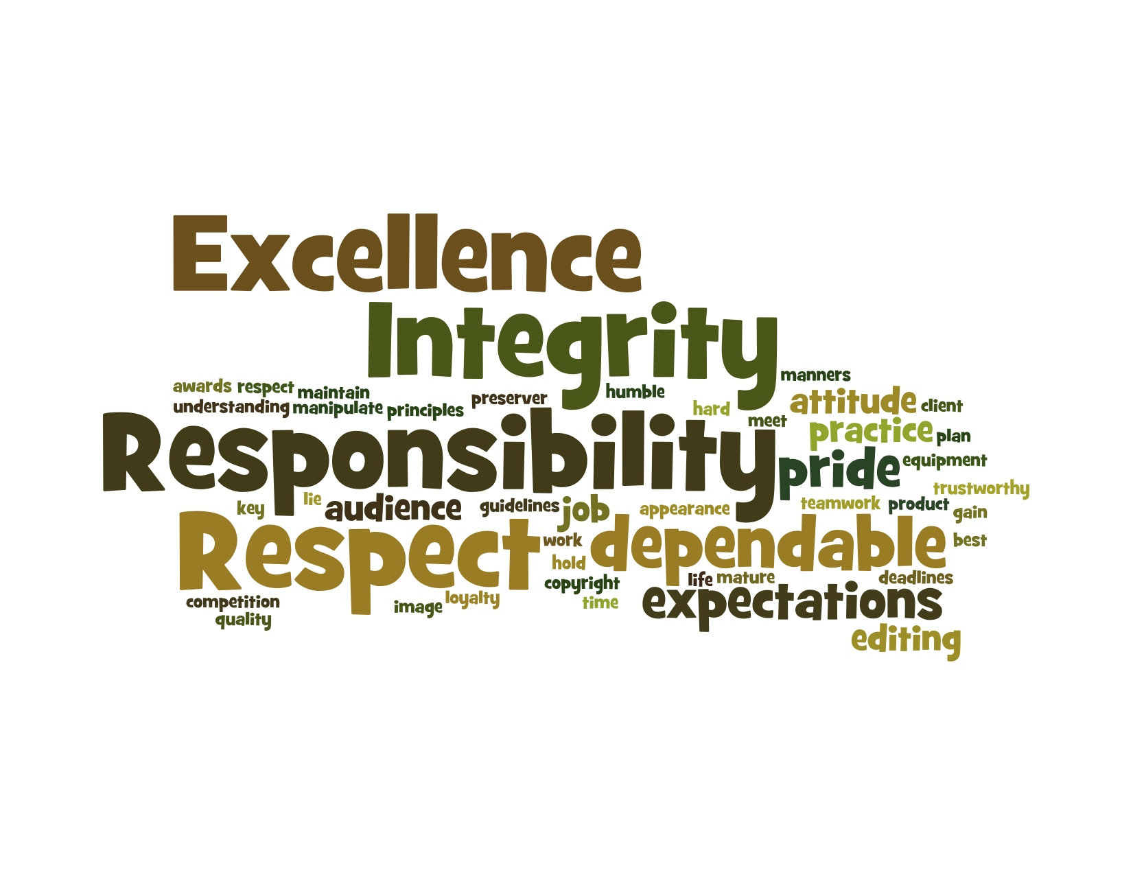 ATVB-Wordle-Guiding-Principles